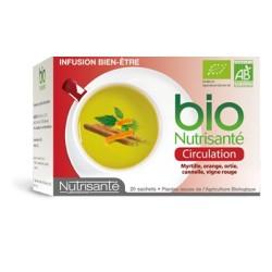 BIO NUTRISANTE Circulation